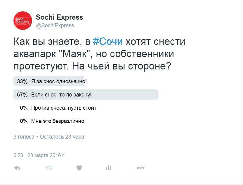 Накрутка голосов в опросе в социальной сети твиттер